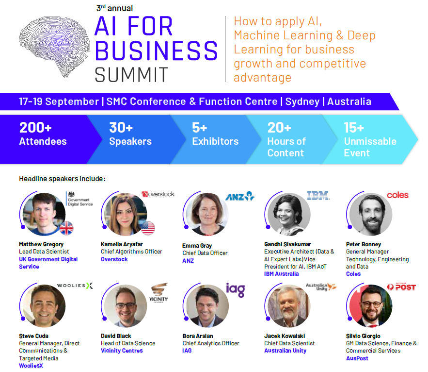 AI for Business Summit 2019